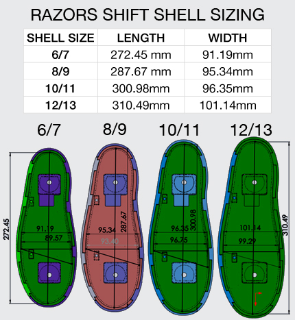 SHIFT.SIZING